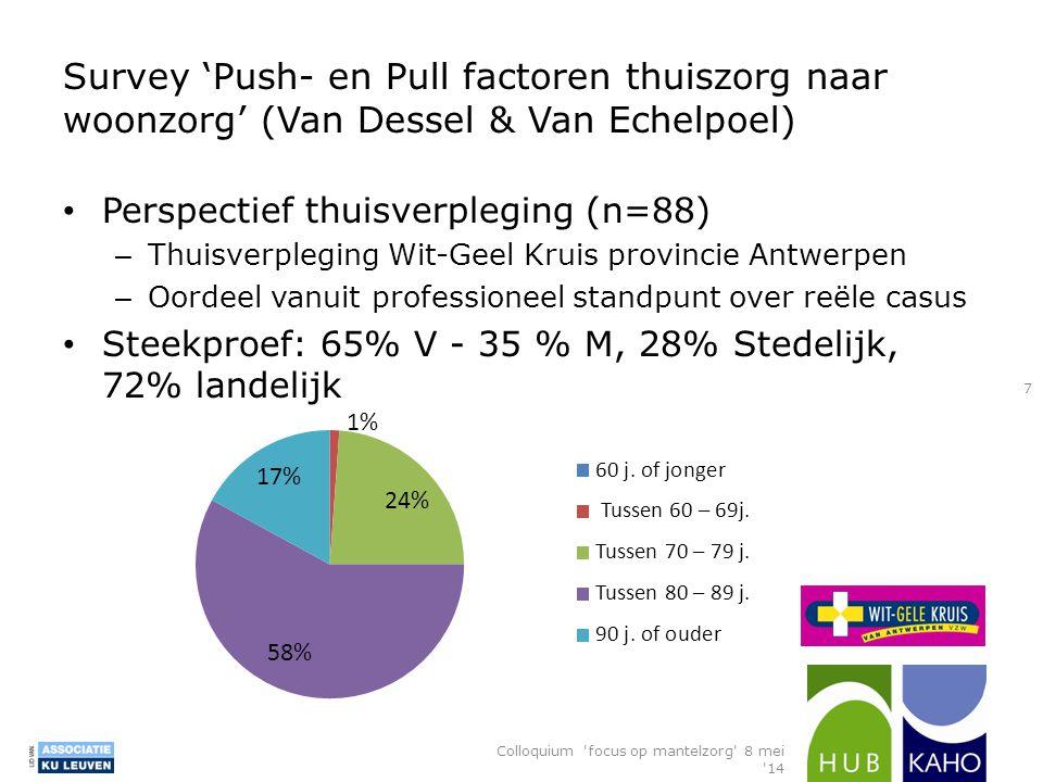 Survey 'Push- en Pull factoren thuiszorg naar woonzorg' (Van Dessel & Van Echelpoel) Perspectief thuisverpleging (n=88) – Thuisverpleging Wit-Geel Kru