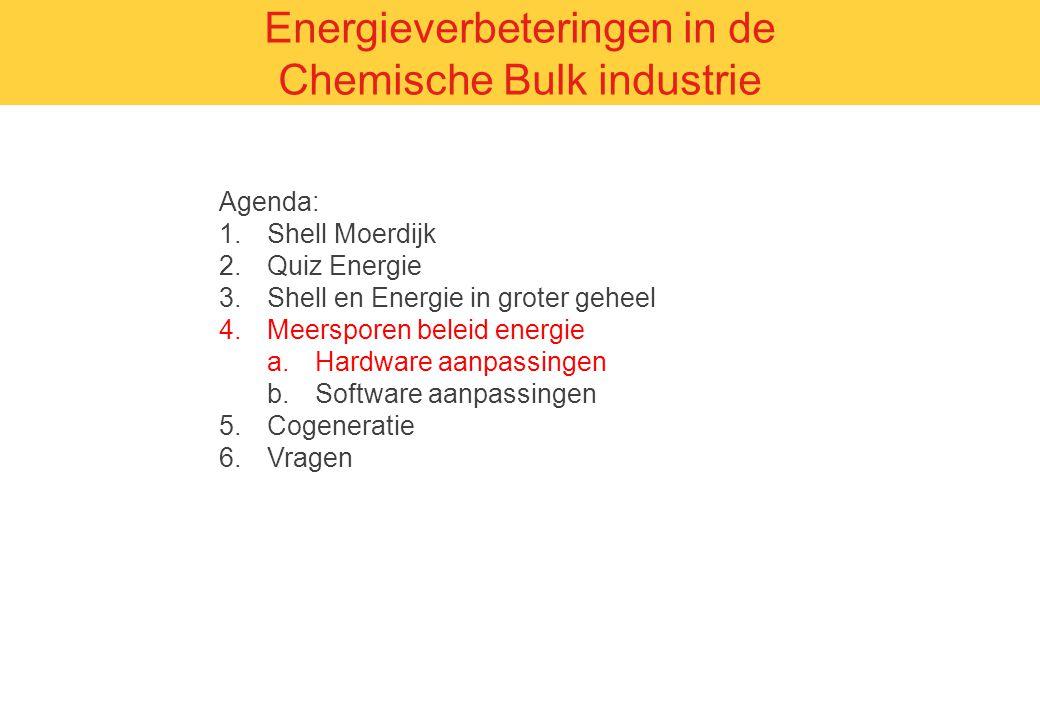 Agenda: 1. Shell Moerdijk 2. Quiz Energie 3. Shell en Energie in groter geheel 4. Meersporen beleid energie a. Hardware aanpassingen b. Software aanpa