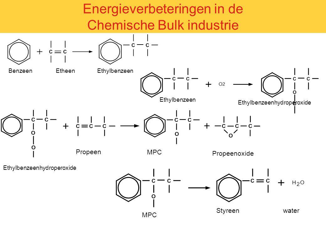 Benzeen EtheenEthylbenzeen Ethylbenzeenhydroperoxide Propeen MPC Propeenoxide MPC Styreen water Ethylbenzeenhydroperoxide