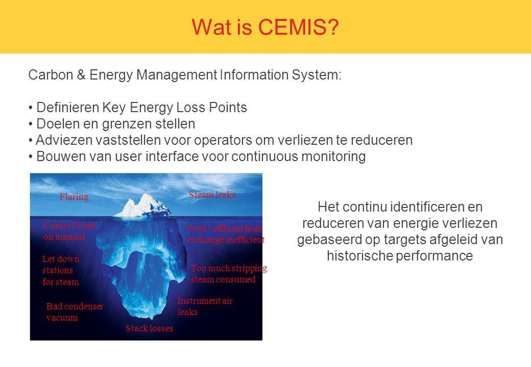 Het continu identificeren en reduceren van energie verliezen gebaseerd op targets afgeleid van historische performance Carbon & Energy Management Info