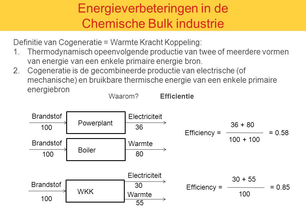 Definitie van Cogeneratie = Warmte Kracht Koppeling: 1. Thermodynamisch opeenvolgende productie van twee of meerdere vormen van energie van een enkele