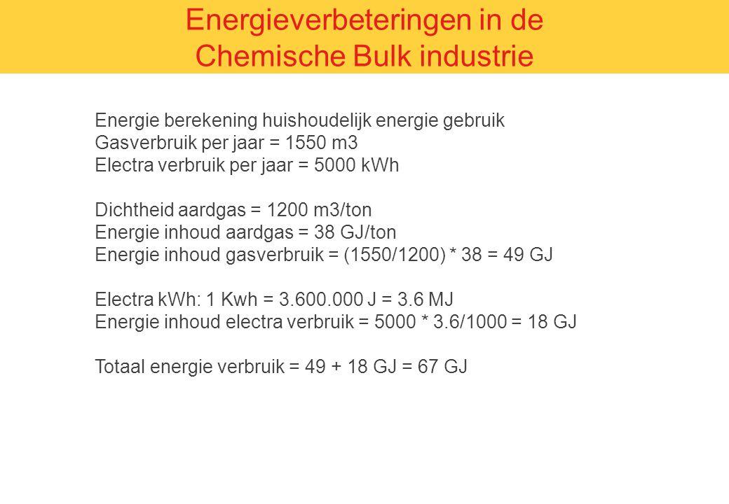 Fakkel Gas Recovery Energieverbeteringen in de Chemische Bulk industrie 2 t/h fakkelgassen die teruggewonnen worden 75 GJ/uur (let op huishoudelijk verbruik een persoon per jaar 35 GJ) 650 TJ/jaar ~ 1.5 % van SNC Moerdijk Energiebesparing komt overeen met18.000 personen.....