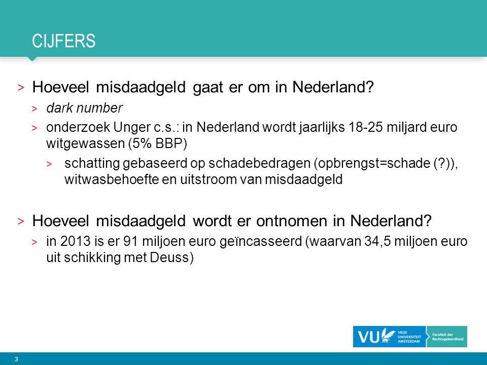 3 CIJFERS > Hoeveel misdaadgeld gaat er om in Nederland? > dark number > onderzoek Unger c.s.: in Nederland wordt jaarlijks 18-25 miljard euro witgewa
