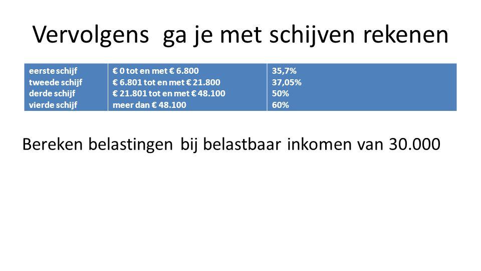 Vervolgens ga je met schijven rekenen eerste schijf tweede schijf derde schijf vierde schijf € 0 tot en met € 6.800 € 6.801 tot en met € 21.800 € 21.801 tot en met € 48.100 meer dan € 48.100 35,7% 37,05% 50% 60% Bereken belastingen bij belastbaar inkomen van 30.000