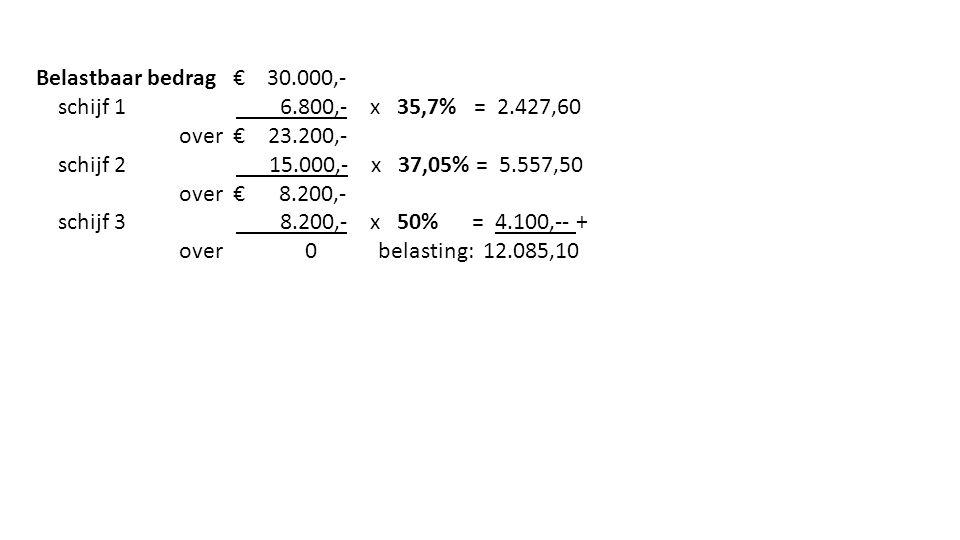 Belastbaar bedrag € 30.000,- schijf 1 6.800,- x 35,7% = 2.427,60 over € 23.200,- schijf 2 15.000,- x 37,05% = 5.557,50 over € 8.200,- schijf 3 8.200,- x 50% = 4.100,-- + over 0 belasting: 12.085,10