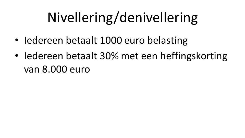 Nivellering/denivellering Iedereen betaalt 1000 euro belasting Iedereen betaalt 30% met een heffingskorting van 8.000 euro
