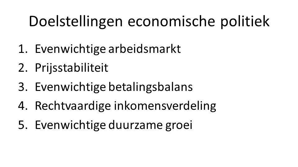 Doelstellingen economische politiek 1.Evenwichtige arbeidsmarkt 2.Prijsstabiliteit 3.Evenwichtige betalingsbalans 4.Rechtvaardige inkomensverdeling 5.Evenwichtige duurzame groei