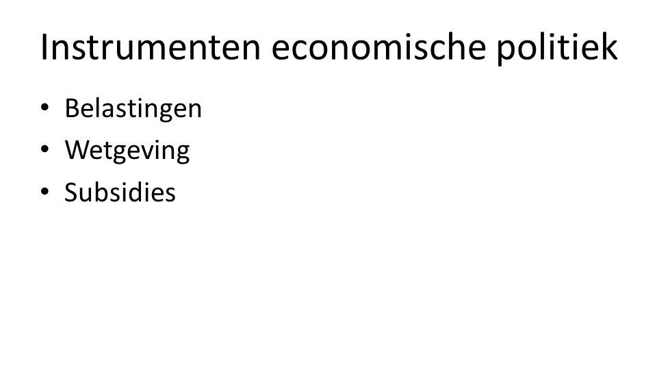 Instrumenten economische politiek Belastingen Wetgeving Subsidies