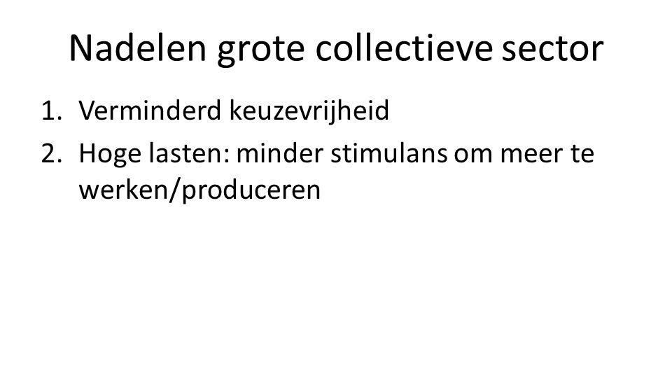 Nadelen grote collectieve sector 1.Verminderd keuzevrijheid 2.Hoge lasten: minder stimulans om meer te werken/produceren