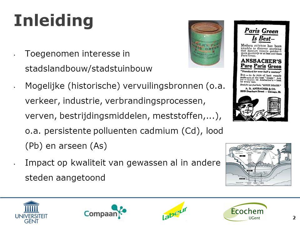 Inleiding Toegenomen interesse in mogelijk impact van vervuiling op kwaliteit van geproduceerde gewassen Artikels EOS, Test Aankoop,...