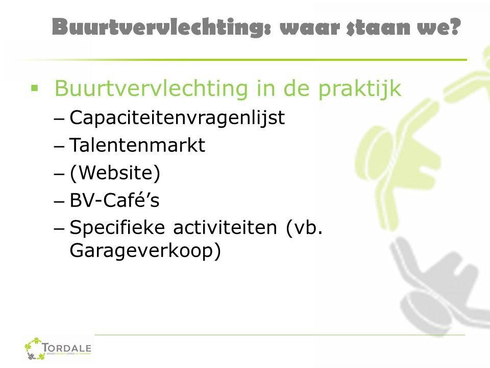 Buurtvervlechting: waar staan we?  Buurtvervlechting in de praktijk – Capaciteitenvragenlijst – Talentenmarkt – (Website) – BV-Café's – Specifieke ac