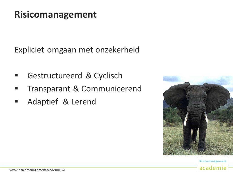 14 www.risicomanagementacademie.nl Risicomanagement Expliciet omgaan met onzekerheid  Gestructureerd & Cyclisch  Transparant & Communicerend  Adaptief & Lerend