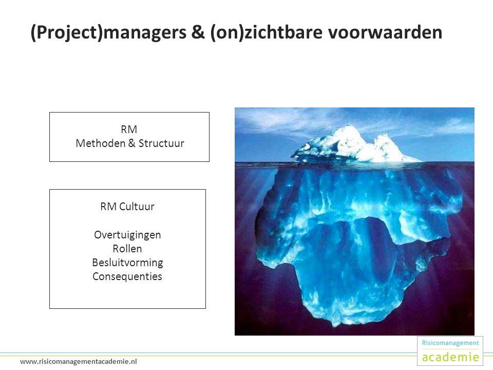 27 www.risicomanagementacademie.nl (Project)managers & (on)zichtbare voorwaarden RM Methoden & Structuur RM Cultuur Overtuigingen Rollen Besluitvorming Consequenties
