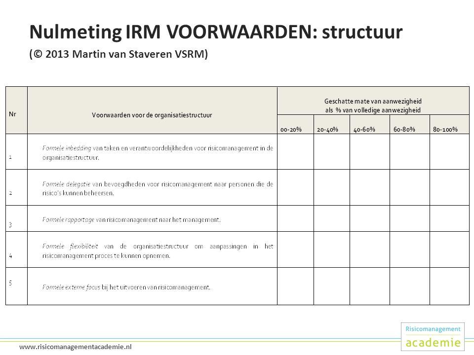 28 www.risicomanagementacademie.nl Nulmeting IRM VOORWAARDEN: structuur (© 2013 Martin van Staveren VSRM)