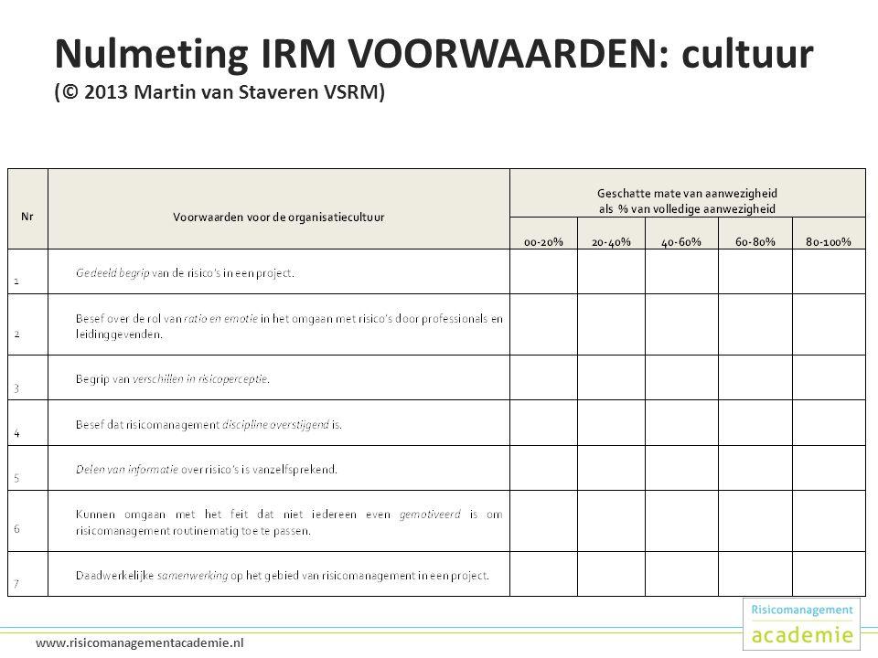 29 www.risicomanagementacademie.nl Nulmeting IRM VOORWAARDEN: cultuur (© 2013 Martin van Staveren VSRM)