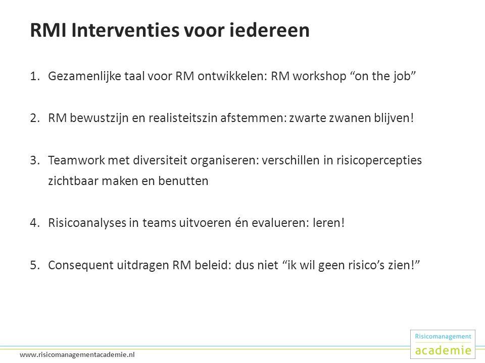 32 www.risicomanagementacademie.nl RMI Interventies voor iedereen 1.Gezamenlijke taal voor RM ontwikkelen: RM workshop on the job 2.RM bewustzijn en realisteitszin afstemmen: zwarte zwanen blijven.