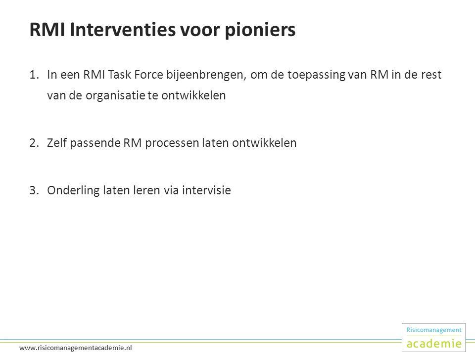 33 www.risicomanagementacademie.nl RMI Interventies voor pioniers 1.In een RMI Task Force bijeenbrengen, om de toepassing van RM in de rest van de organisatie te ontwikkelen 2.Zelf passende RM processen laten ontwikkelen 3.Onderling laten leren via intervisie