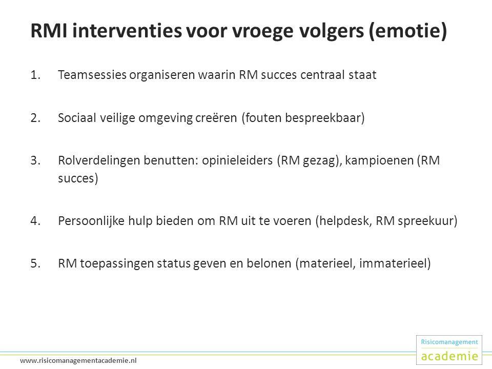 35 www.risicomanagementacademie.nl RMI interventies voor vroege volgers (emotie) 1.Teamsessies organiseren waarin RM succes centraal staat 2.Sociaal veilige omgeving creëren (fouten bespreekbaar) 3.Rolverdelingen benutten: opinieleiders (RM gezag), kampioenen (RM succes) 4.Persoonlijke hulp bieden om RM uit te voeren (helpdesk, RM spreekuur) 5.RM toepassingen status geven en belonen (materieel, immaterieel)