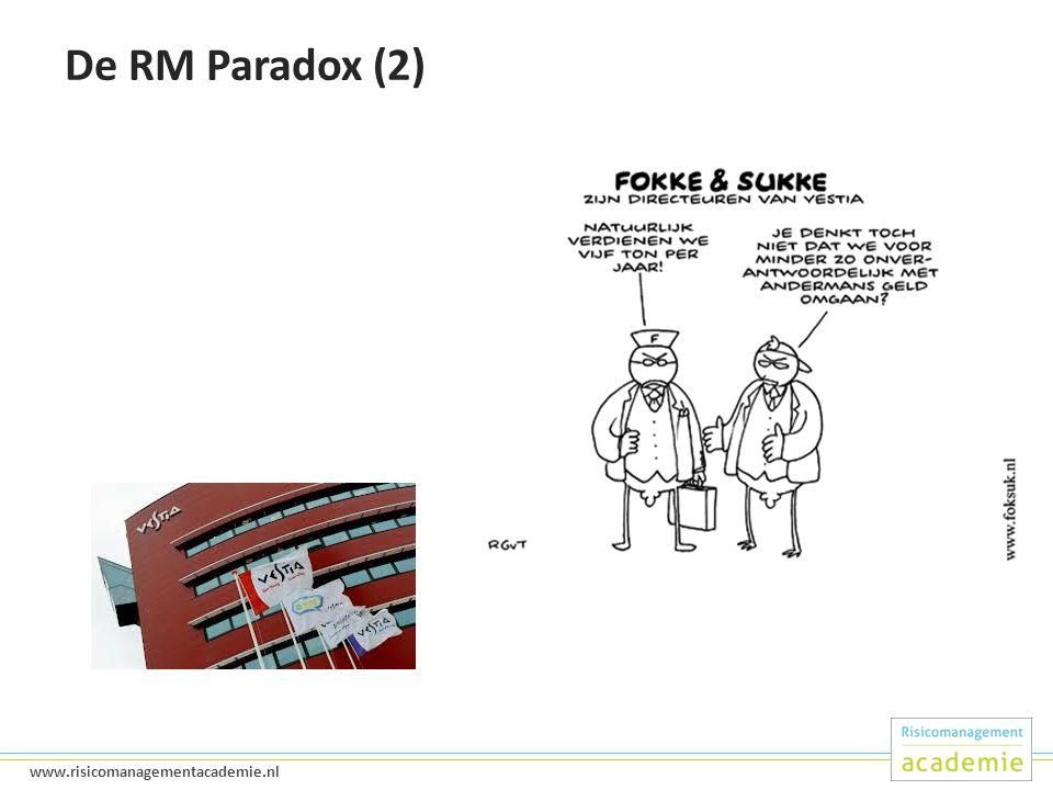 5 www.risicomanagementacademie.nl De RM Paradox (2)