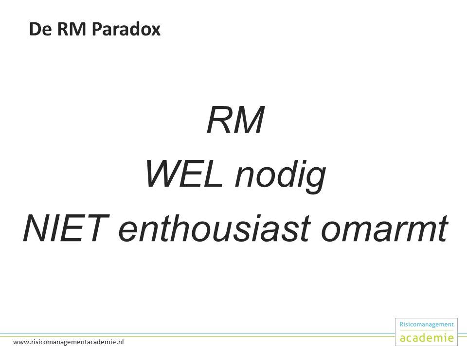 8 www.risicomanagementacademie.nl De RM Paradox RM WEL nodig NIET enthousiast omarmt