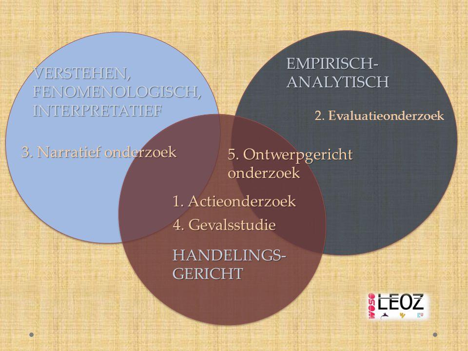 Welke onderzoeksstrategie of combinatie past bij jou, bij jouw onderzoek.