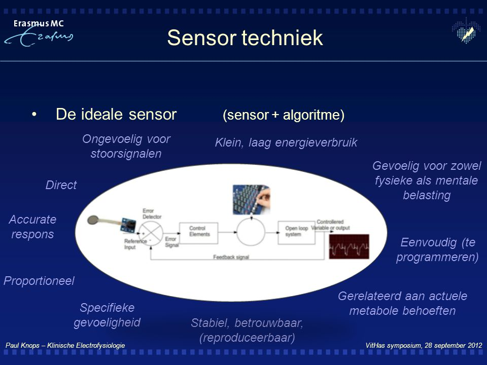 Paul Knops – Klinische Electrofysiologie VitHas symposium, 28 september 2012 Sensor techniek De ideale sensor (sensor + algoritme) Proportioneel Gevoe