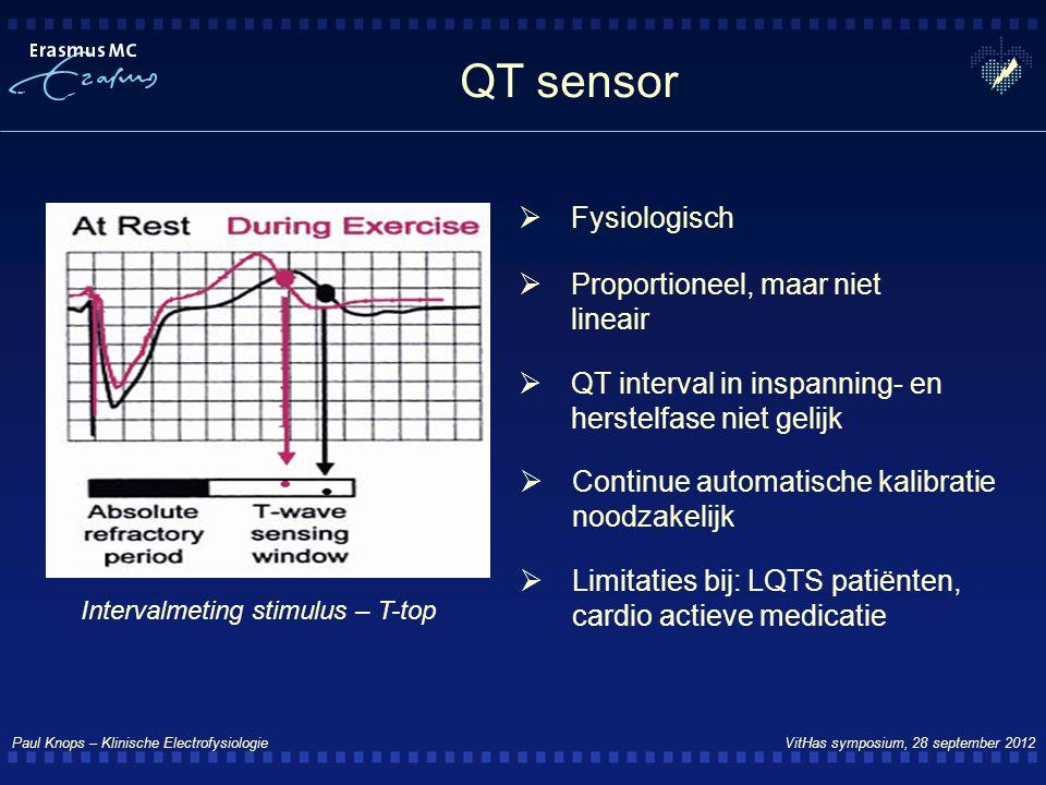 Paul Knops – Klinische Electrofysiologie VitHas symposium, 28 september 2012 QT sensor Intervalmeting stimulus – T-top  Continue automatische kalibra