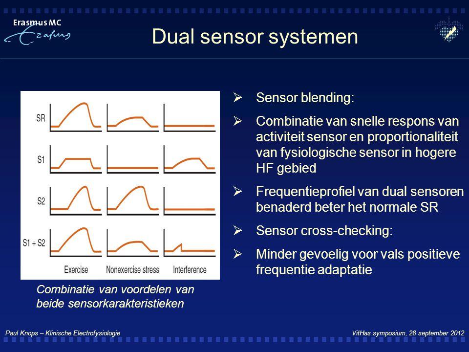 Paul Knops – Klinische Electrofysiologie VitHas symposium, 28 september 2012 Dual sensor systemen  Sensor blending:  Combinatie van snelle respons v