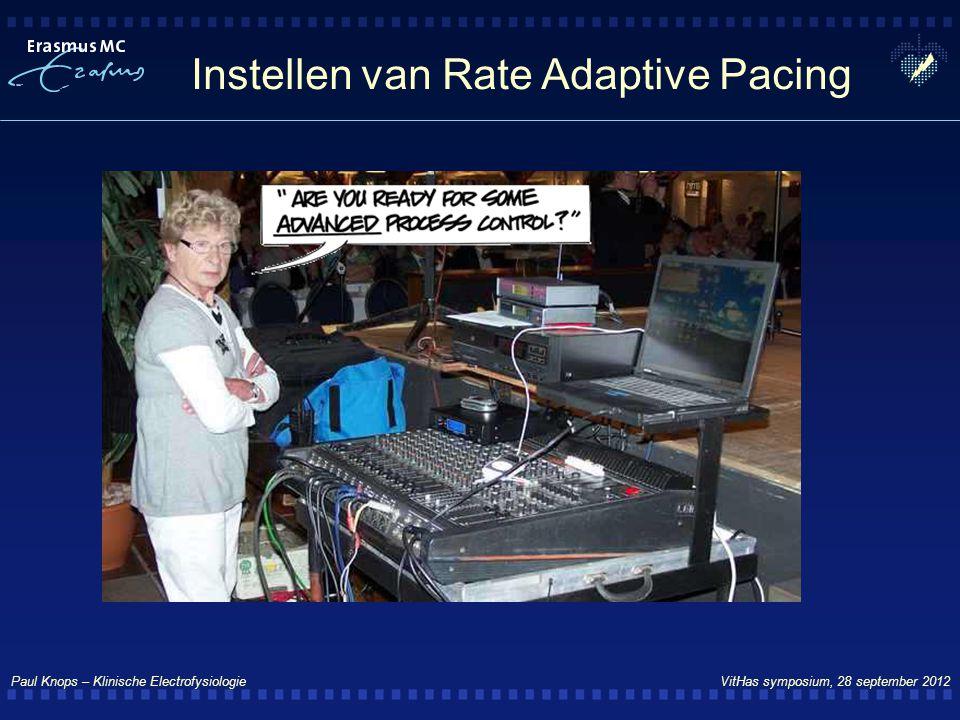 Paul Knops – Klinische Electrofysiologie VitHas symposium, 28 september 2012 Instellen van Rate Adaptive Pacing
