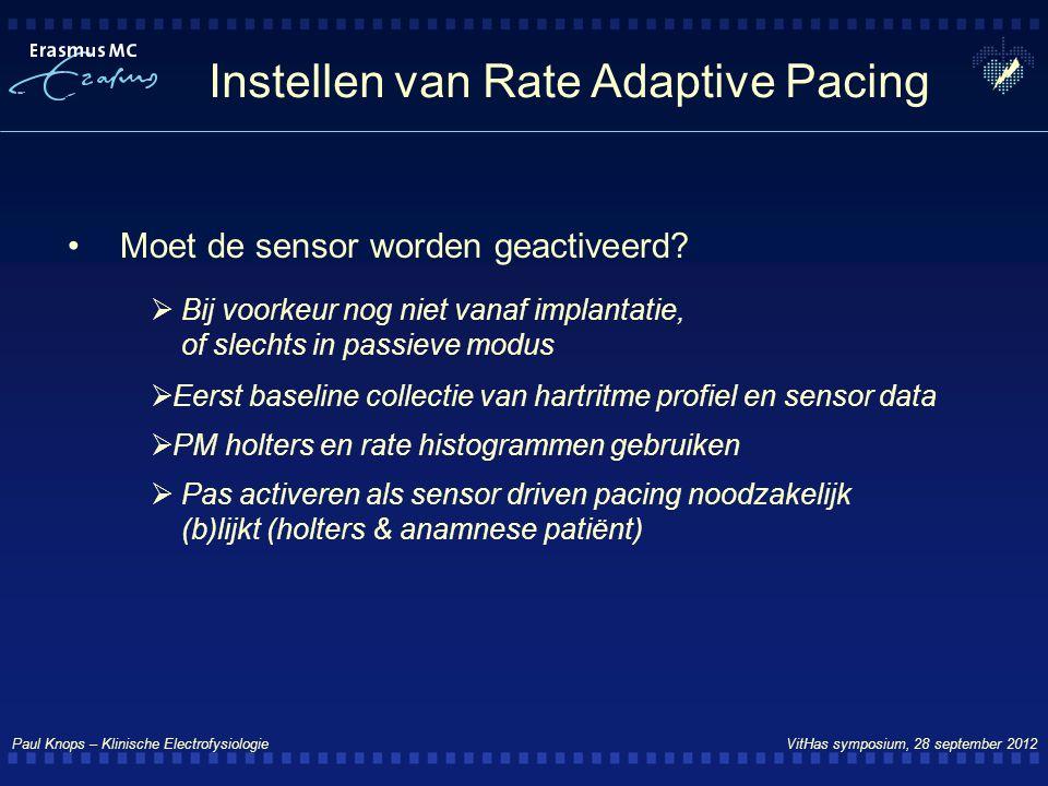 Paul Knops – Klinische Electrofysiologie VitHas symposium, 28 september 2012 Instellen van Rate Adaptive Pacing Moet de sensor worden geactiveerd?  B