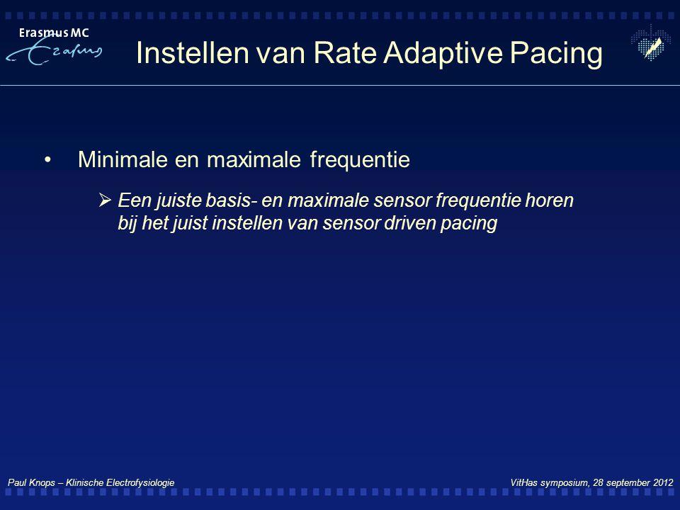 Paul Knops – Klinische Electrofysiologie VitHas symposium, 28 september 2012 Instellen van Rate Adaptive Pacing Minimale en maximale frequentie  Een