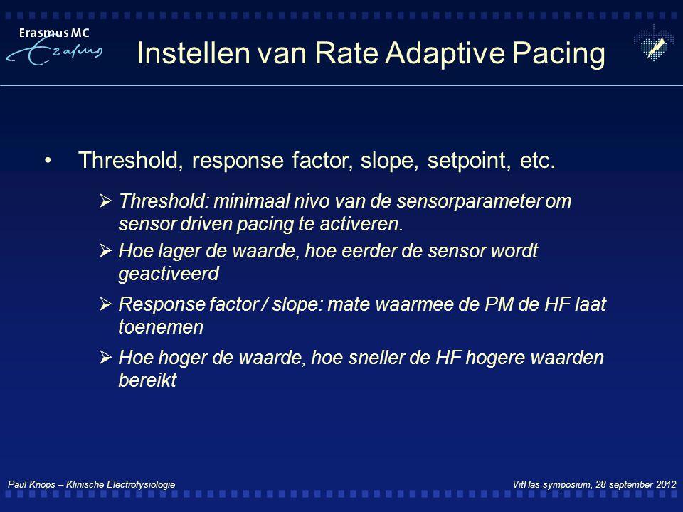 Paul Knops – Klinische Electrofysiologie VitHas symposium, 28 september 2012 Instellen van Rate Adaptive Pacing Threshold, response factor, slope, set