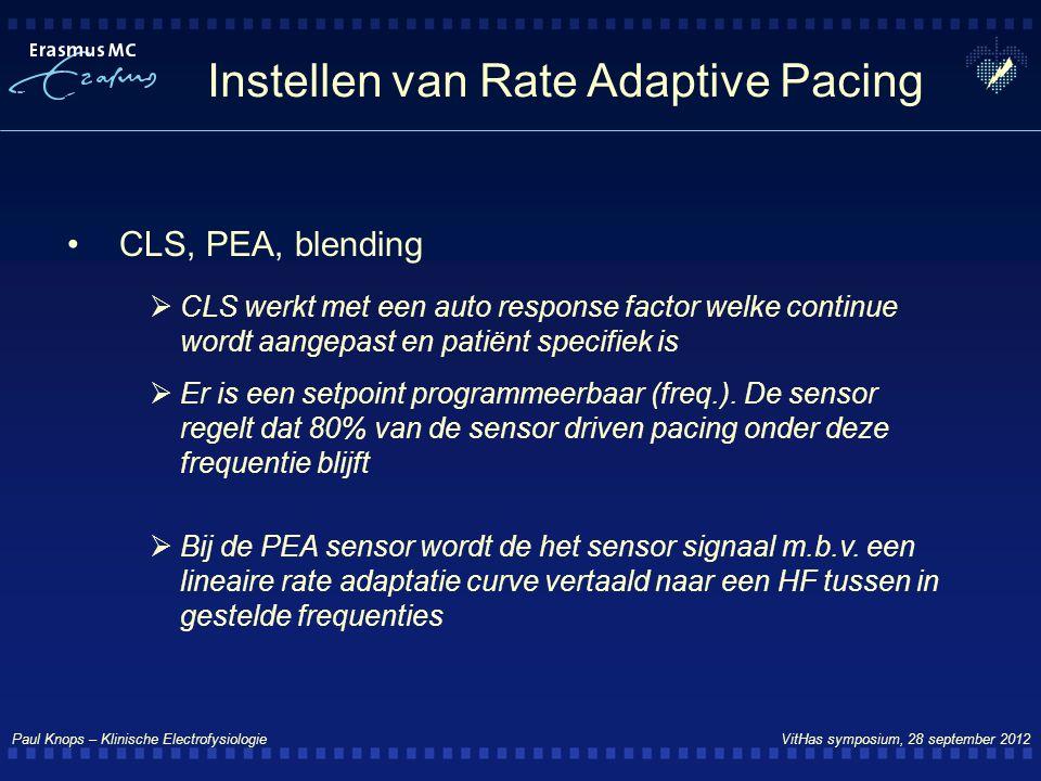 Paul Knops – Klinische Electrofysiologie VitHas symposium, 28 september 2012 Instellen van Rate Adaptive Pacing CLS, PEA, blending  CLS werkt met een