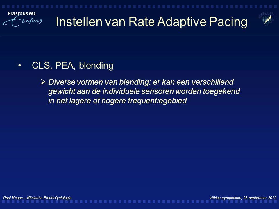 Paul Knops – Klinische Electrofysiologie VitHas symposium, 28 september 2012 Instellen van Rate Adaptive Pacing CLS, PEA, blending  Diverse vormen va