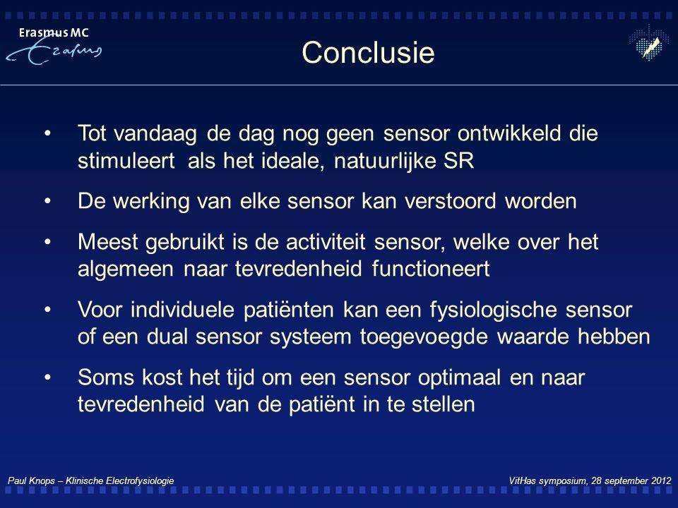 Paul Knops – Klinische Electrofysiologie VitHas symposium, 28 september 2012 Conclusie Tot vandaag de dag nog geen sensor ontwikkeld die stimuleert al
