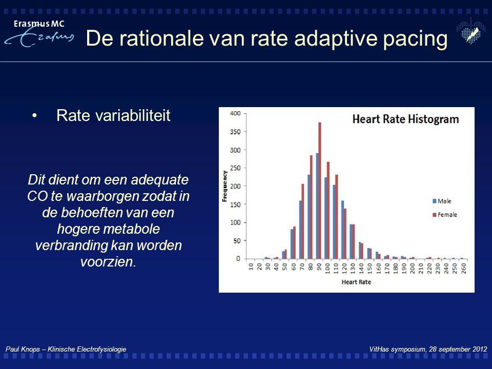 Paul Knops – Klinische Electrofysiologie VitHas symposium, 28 september 2012 De rationale van rate adaptive pacing Rate variabiliteit Dit dient om een