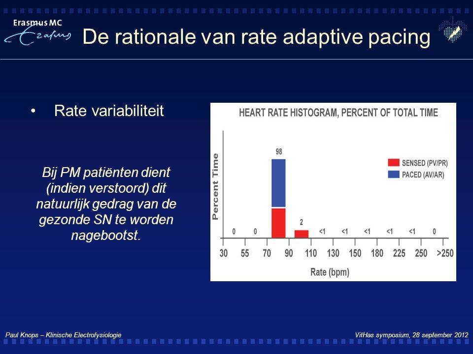 Paul Knops – Klinische Electrofysiologie VitHas symposium, 28 september 2012 De rationale van rate adaptive pacing Rate variabiliteit Bij PM patiënten