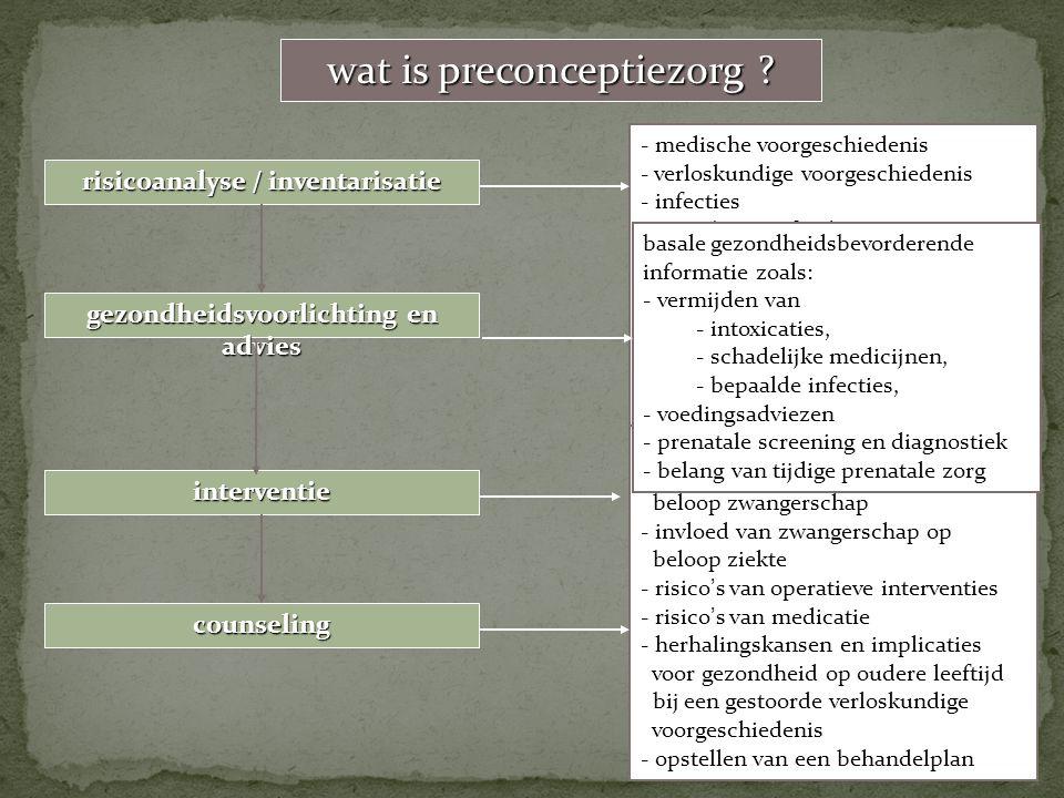 E.A.P.Steegers wat is preconceptiezorg ? risicoanalyse / inventarisatie gezondheidsvoorlichting en advies interventie counseling - medische voorgeschi
