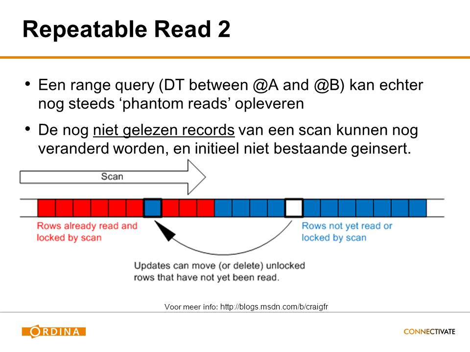 Repeatable Read 2 Een range query (DT between @A and @B) kan echter nog steeds 'phantom reads' opleveren De nog niet gelezen records van een scan kunn