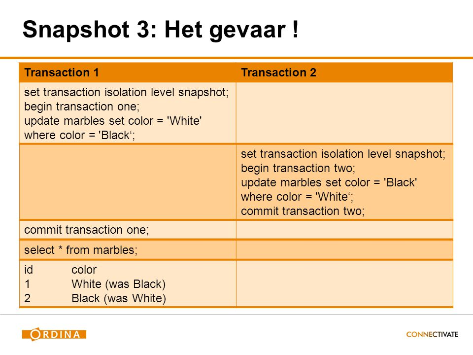Snapshot 3: Het gevaar ! Transaction 1Transaction 2 idcolor 1White (was Black) 2Black (was White) select * from marbles; commit transaction one; set t