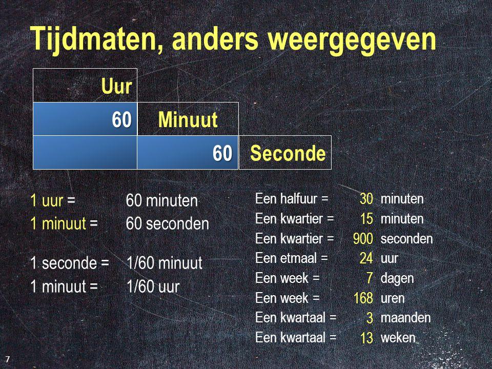 Tijdmaten, anders weergegeven 1 uur =60 minuten 1 minuut =60 seconden 1 seconde =1/60 minuut 1 minuut =1/60 uur Een halfuur =minuten Een kwartier =minuten Een kwartier =seconden Een etmaal =uur Een week =dagen Een week =uren Een kwartaal =maanden Een kwartaal =weken 7 Uur 60Minuut 60Seconde 30 15 900 24 7 168 3 13
