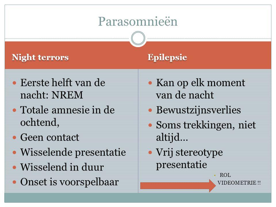 Night terrors Epilepsie Eerste helft van de nacht: NREM Totale amnesie in de ochtend, Geen contact Wisselende presentatie Wisselend in duur Onset is v