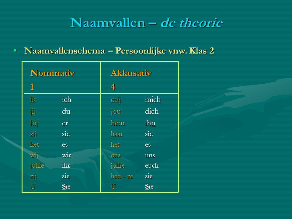 Naamvallenschema – Persoonlijke vnw. Klas 2Naamvallenschema – Persoonlijke vnw. Klas 2 Nominativ Akkusativ 1 4 ikichmijmich jijdujoudich hijerhemihn z