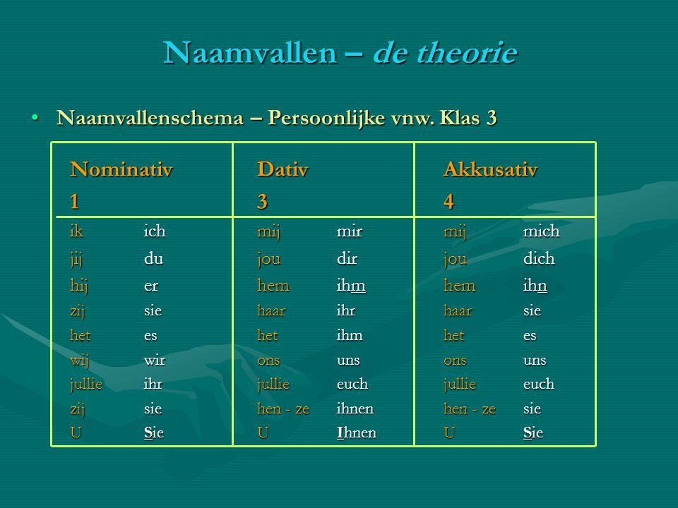 Naamvallenschema – Persoonlijke vnw. Klas 3Naamvallenschema – Persoonlijke vnw. Klas 3 Nominativ Dativ Akkusativ 1 34 ikichmijmirmijmich jijdujoudirjo