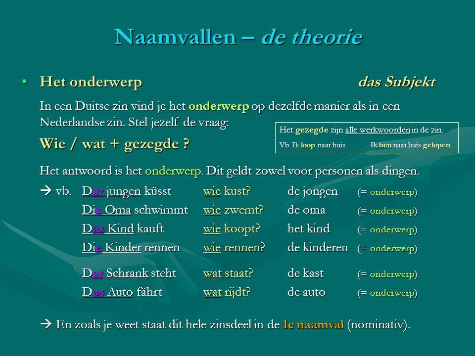 Het onderwerpdas SubjektHet onderwerpdas Subjekt In een Duitse zin vind je het onderwerp op dezelfde manier als in een Nederlandse zin. Stel jezelf de