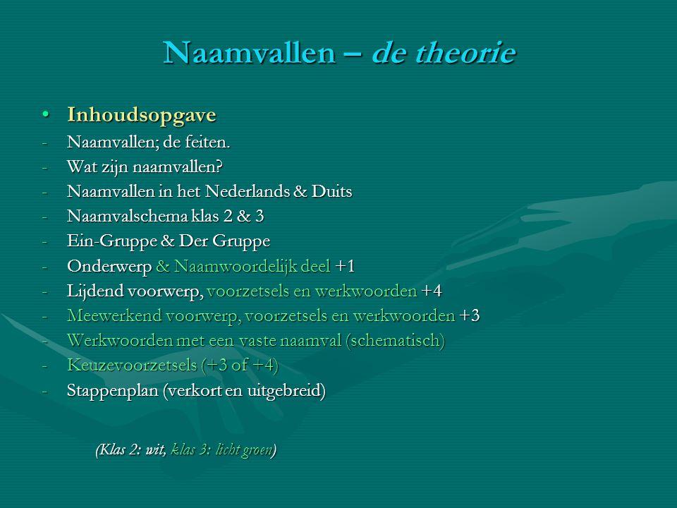 InhoudsopgaveInhoudsopgave -Naamvallen; de feiten. -Wat zijn naamvallen? -Naamvallen in het Nederlands & Duits -Naamvalschema klas 2 & 3 -Ein-Gruppe &