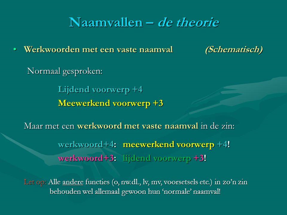 Werkwoorden met een vaste naamval(Schematisch)Werkwoorden met een vaste naamval(Schematisch) Normaal gesproken: Lijdend voorwerp +4 Meewerkend voorwer
