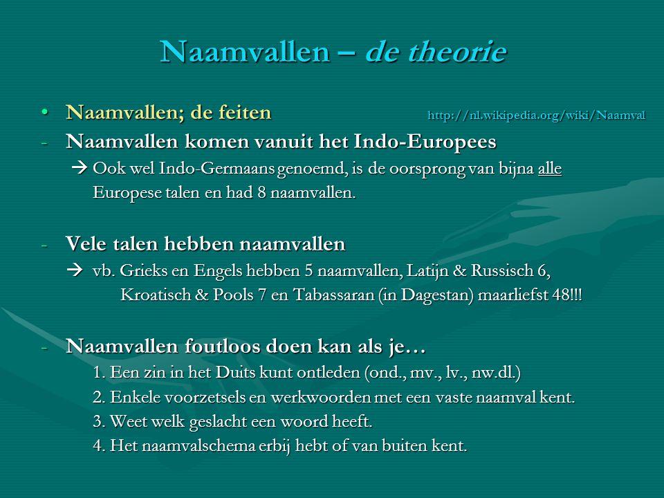 Naamvallen; de feiten http://nl.wikipedia.org/wiki/NaamvalNaamvallen; de feiten http://nl.wikipedia.org/wiki/Naamval -Naamvallen komen vanuit het Indo