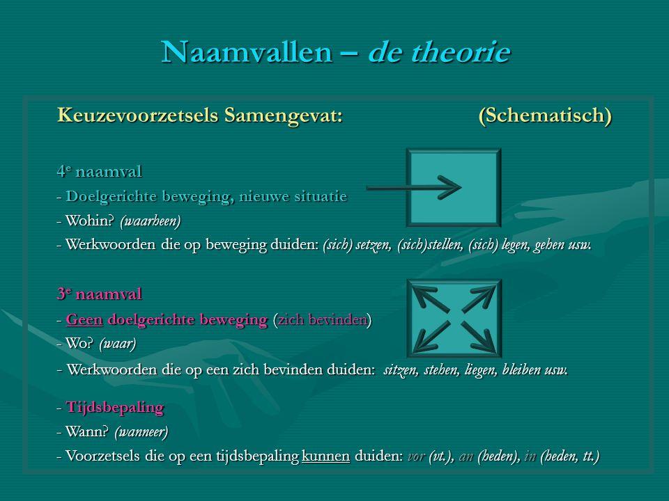 Keuzevoorzetsels Samengevat:(Schematisch) 4 e naamval - Doelgerichte beweging, nieuwe situatie - Wohin? (waarheen) - Werkwoorden die op beweging duide