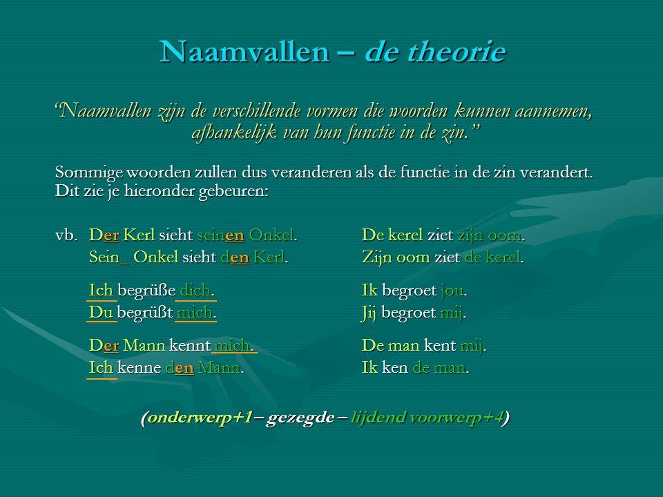 De Ein-GruppeDe Ein-Gruppe Op de plaats van het lidwoord 'ein' kan in het naamvalschema nog een hele groep van woorden staan: 8 bezitt.